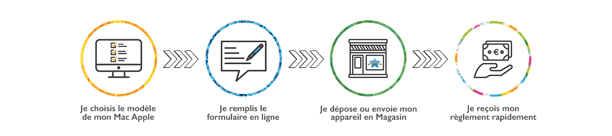 Reprises Apple - McPrice Paris Trocadero étapes